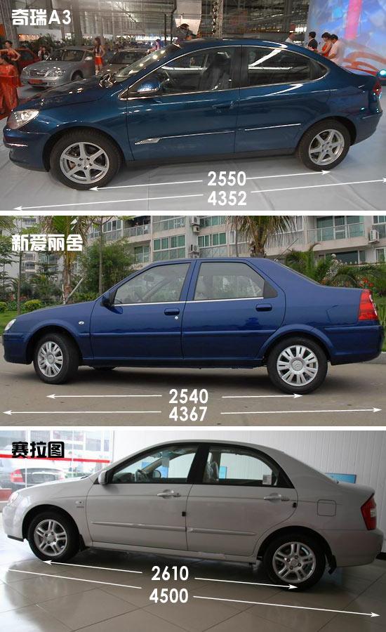 图为三款车型侧视图