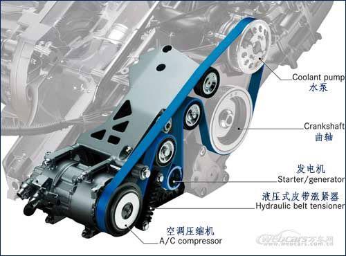 奔驰b级发动机外部皮带结构