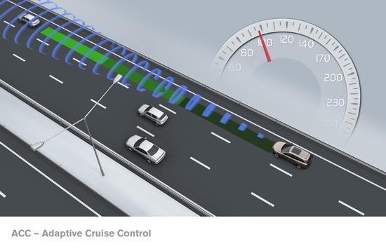 自适应巡航控制系统