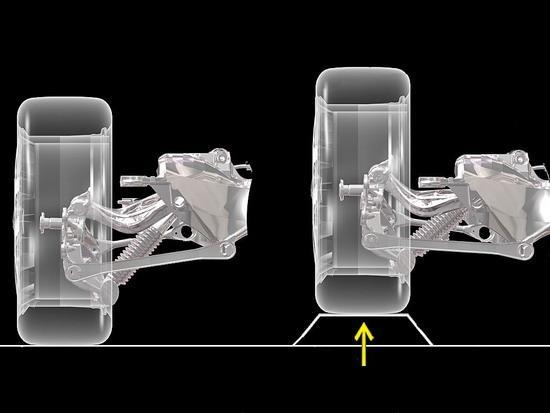 汽车最新科技之 浅析可变底盘悬架系统(组图)(