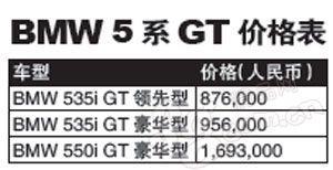 驾驭| 跨界N次方 BMW 5 Series Gran Turismo
