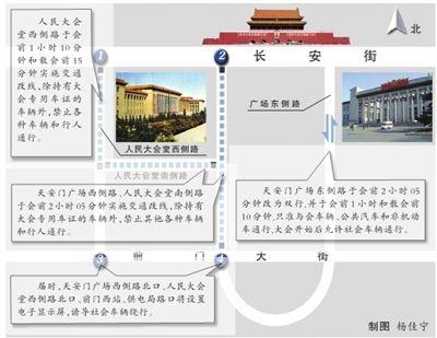 北京今日下午出行避开长安街和东、西二环