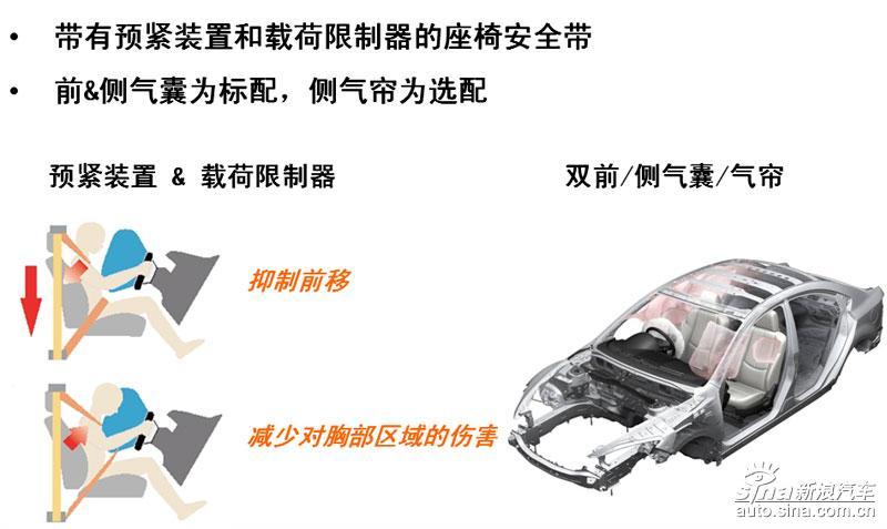 图解全新马自达6高清图片