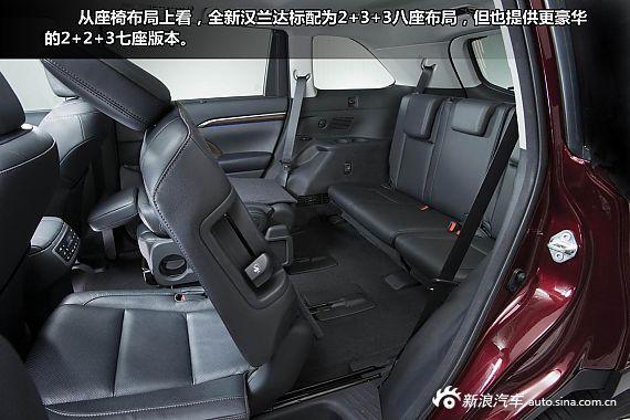 新浪汽车静态图解全新丰田汉兰达