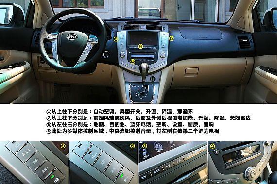 性价比之王 新浪汽车体验试驾比亚迪S6
