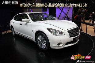 2012北京车展图解英菲尼迪M35hl