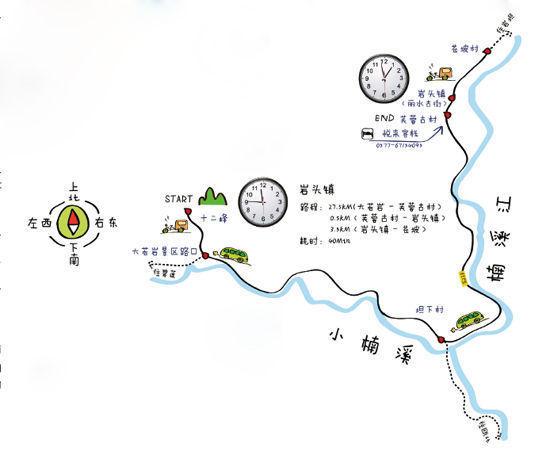 楠溪江旅游手绘地图