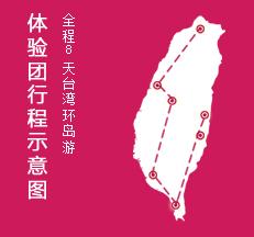 台湾旅游体验团行程示意图