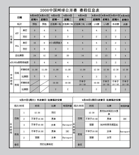 2008中国网球公开赛 赛程信息表