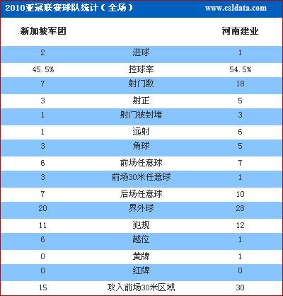 http://sports.sina.com.cn/j/p/2010-04-13/22354936585.shtml