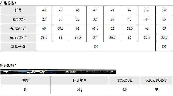 JPX 800HD铁杆(碳素)