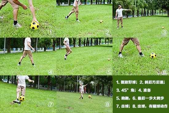 图解脚内侧踢弧线球步骤