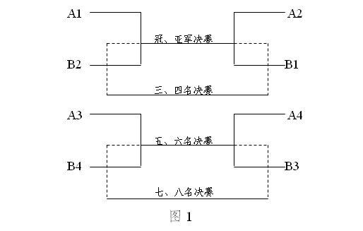 2013-2014中国初中男子篮球联赛竞赛规程