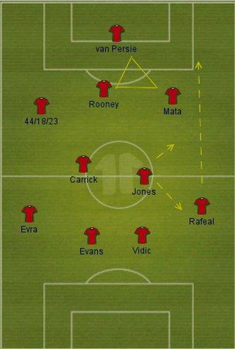 期待琼斯和拉斐尔成为马塔在曼联的拉米雷斯和伊万