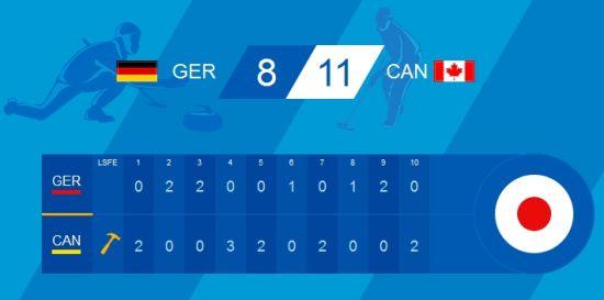 德国8比11负加拿大