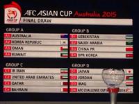 亚洲杯抽签中国遇朝鲜沙特乌兹别克 澳洲韩国同组