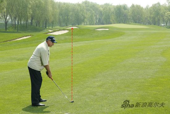 图3:风向从左向右时,风力适中的情况下,风力会带着球平移20码,这种时候杆面需要瞄准旗杆左面20码的方向,身体站位和杆面的瞄准方向平行。
