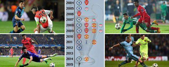 最近12年欧冠八强中的英超球队