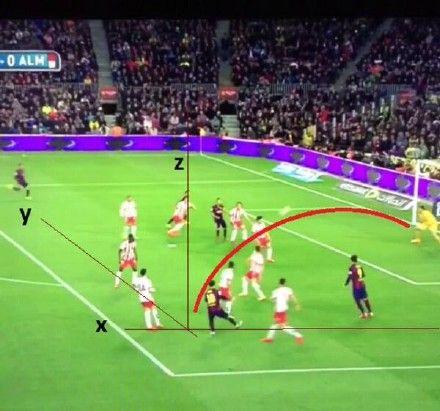梅西的精彩破门让对手10名球员都看呆了……