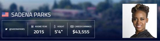 LPGA官网自拍AV视频 赛季新人帕克斯的引见页面