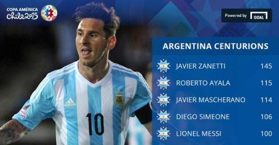 阿根廷最年轻的百场先生