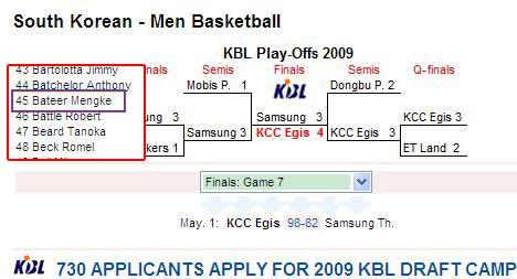 亚篮网确认巴特尔参加KBL选秀MVP假期却成多事秋