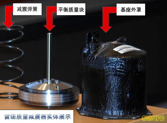 雷诺重大技术内幕曝光:R28将使用一套创新型悬挂