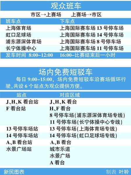 四条专线直达上海赛车场每人每次往返票价50元