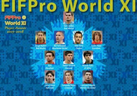 FIFPro年度最佳阵容:巴萨3巨星意甲仅剩一独苗