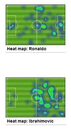 两人跑位热图对比