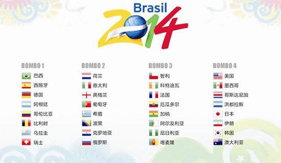 世界杯32强分档