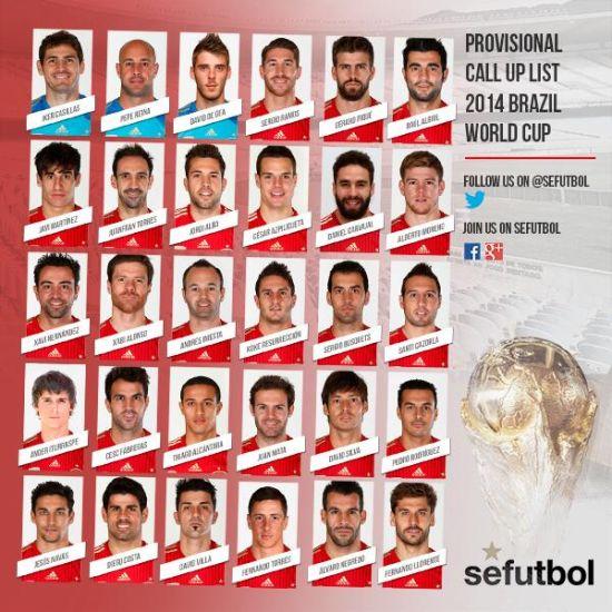 西班牙30人名单