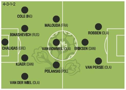 欧洲杯最失意阵容(《米兰体育报》截屏)