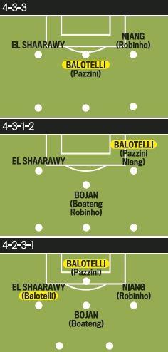 无论如何变阵,巴洛特利都将取代帕齐尼的位置
