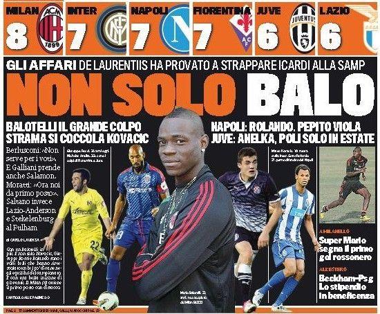 《米兰体育报》为各队打分。