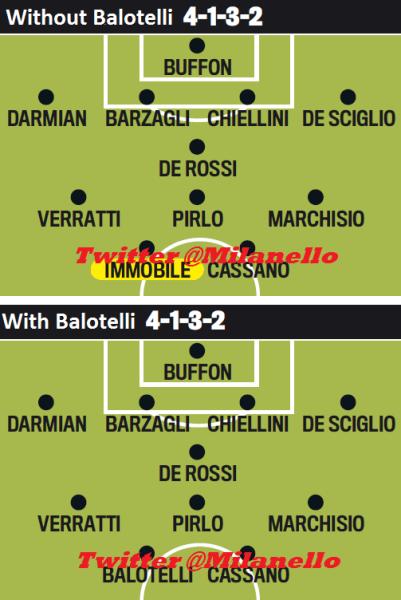 意大利世界杯主力阵容