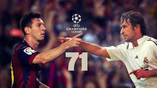 梅西追平劳尔,并列成为欧冠历史第一射手