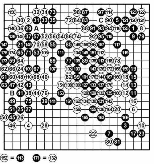 倚天屠龙王磊点评应氏杯8强战刘星大胜朴永训(谱)