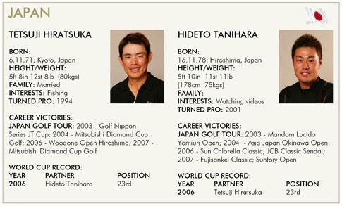 2007观澜湖世界杯日本队平冢哲二与古原秀人