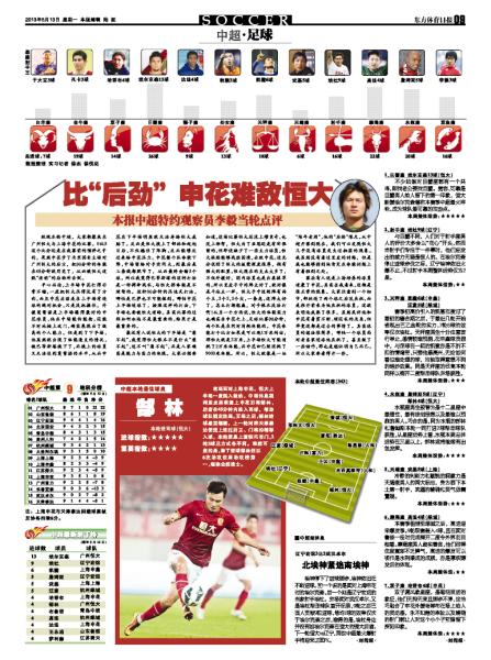 《东方体育日报》李毅评中超