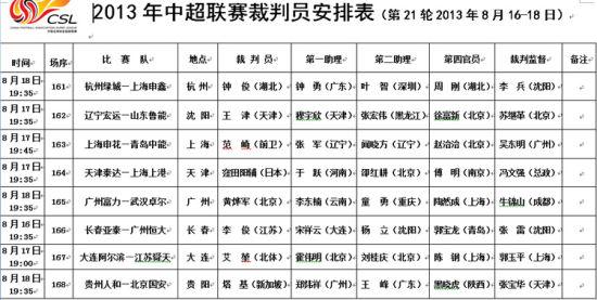 中超第21轮裁判安排公布