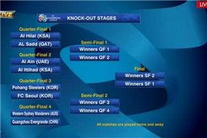 亚冠1/4决赛抽签-恒大上签将先客后主战西悉尼