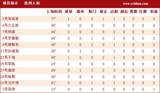 贵州人口统计_贵州省人口有多少 贵州省各个地区人口分布情况