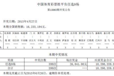 1.40胜赔比赛未打出 周日足彩任九开339注2万6