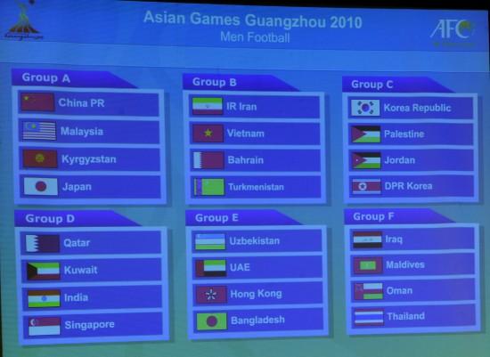 图文-[亚运会]足球比赛项目抽签结果男子项目分组