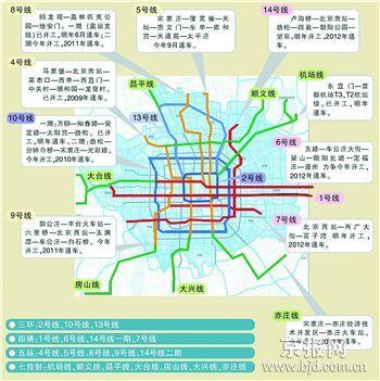 )北京又有6条地铁新线拿到了规划许可证.市规划委昨天宣布,计图片