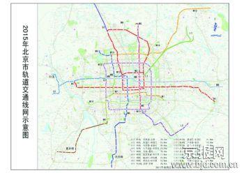 北京轨道交通通车里程将达200公里 可满足奥运需要