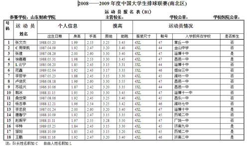 中国大学排球联赛北区男子组山东财政学院报名表