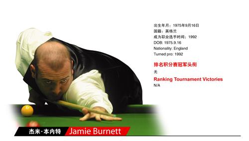 2010斯诺克上海大师赛球员介绍之詹米-伯内特(图)