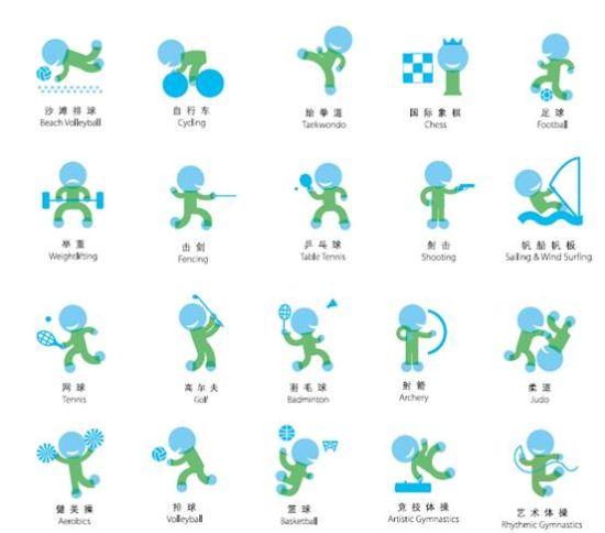 2011年世界大学生夏季运动会体育图标(图)